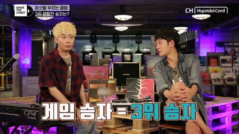 Jung Joon Young and Muzie in What The Chart